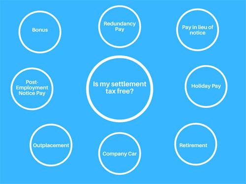 settlement-tax-free